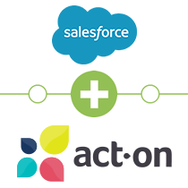 Salesforce.com to Act-On