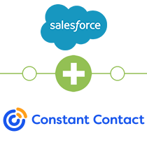 Salesforce.com to Constant Contact