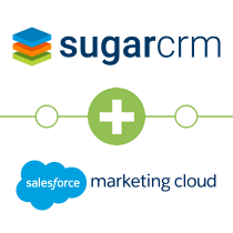 SugarCRM to ExactTarget